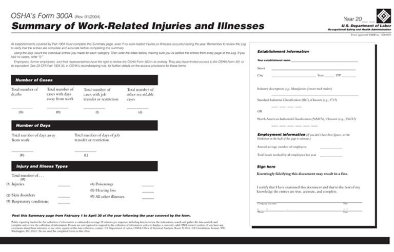 OSHA Form 300A, 300 & 301
